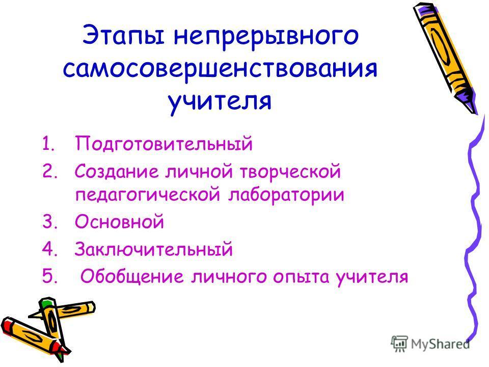 Этапы непрерывного самосовершенствования учителя 1.Подготовительный 2.Создание личной творческой педагогической лаборатории 3.Основной 4.Заключительный 5. Обобщение личного опыта учителя
