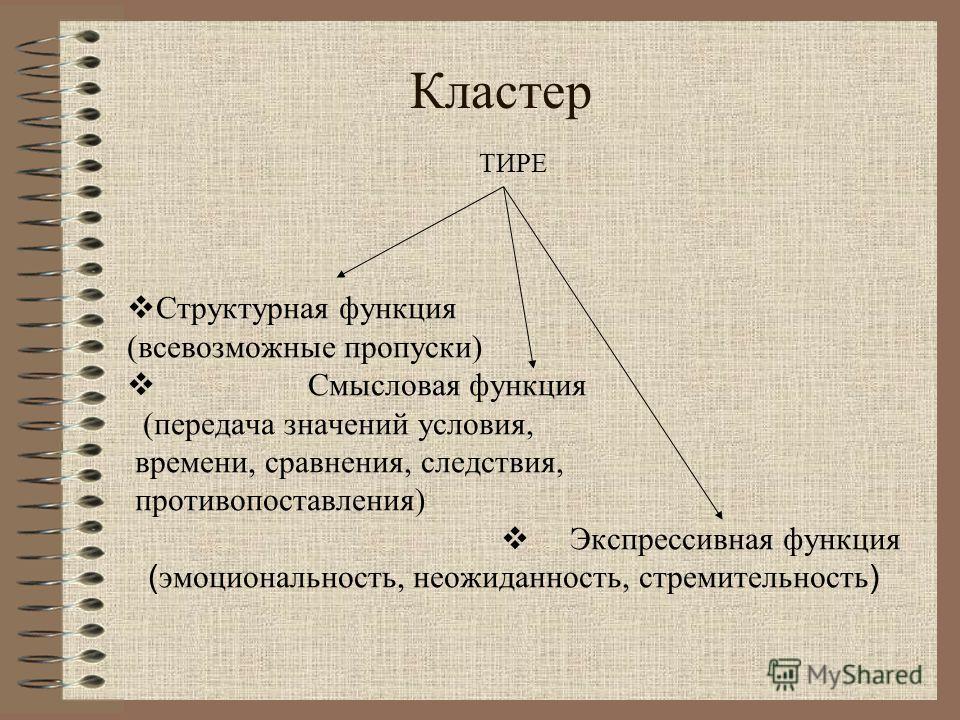 ТИРЕ Структурная функция (всевозможные пропуски) Смысловая функция (передача значений условия, времени, сравнения, следствия, противопоставления) Экспрессивная функция ( эмоциональность, неожиданность, стремительность ) Кластер