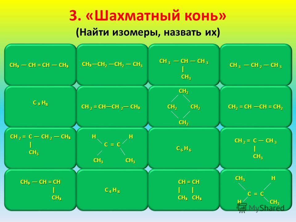 3. «Шахматный конь» (Найти изомеры, назвать их) Неверно Молодец!Неверно Молодец! Неверно Молодец!НеверноМолодец! НеверноМолодец!НеверноМолодец! CH CH = СH CH CHCH 2 CH 2 CH 3 CH 3 CH CH 3 | | CH 3 CH 3 CH 3 CH 2 CH 3 C H 8 CH 2 = CHСH 2 CH CH 2 CH 2