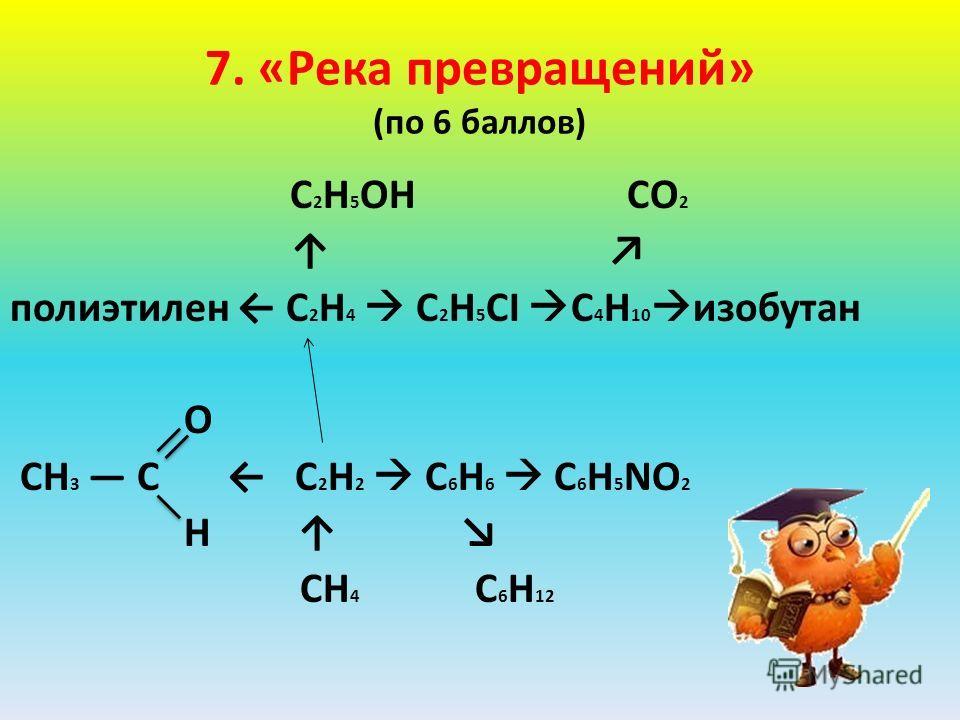 7. «Река превращений» (по 6 баллов) C 2 H 5 OH CO 2 полиэтилен C 2 H 4 C 2 H 5 CI C 4 H 10 изобутан O CH 3 C C 2 H 2 C 6 H 6 C 6 H 5 NO 2 H CH 4 C 6 H 12