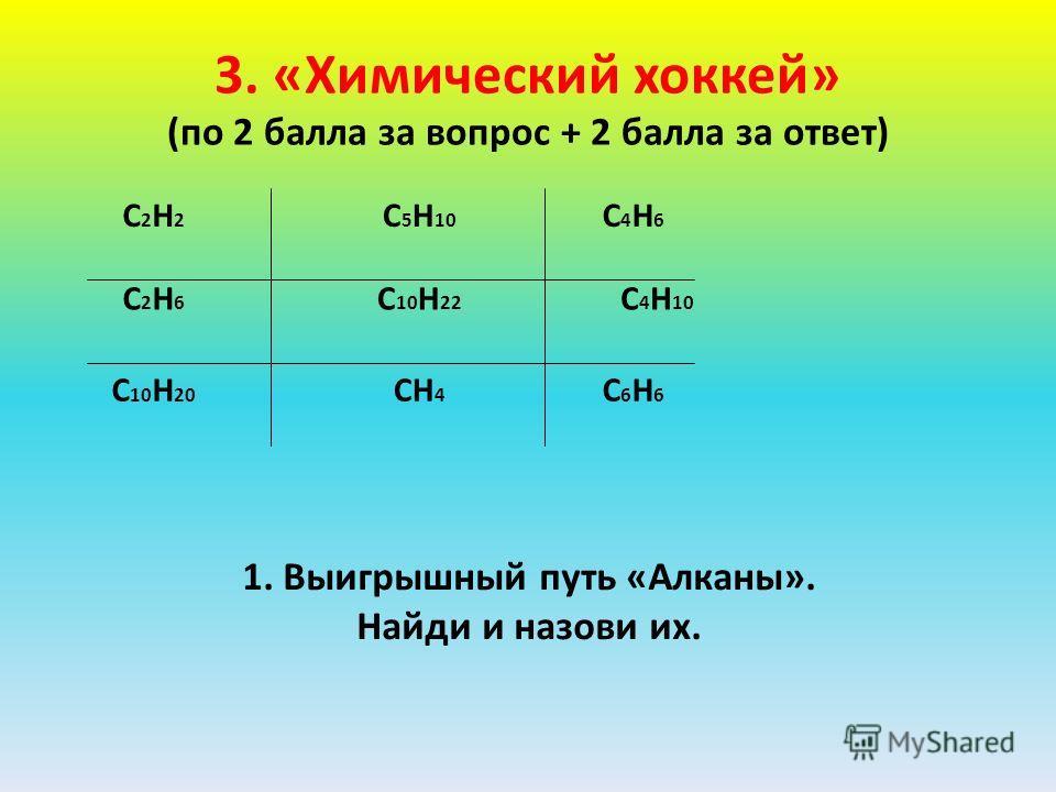3. «Химический хоккей» (по 2 балла за вопрос + 2 балла за ответ) C6H6C6H6 CH 4 C 10 H 20 C 4 H 10 C 10 H 22 C 2 H 6 C4H6C4H6 C 5 H 10 C2H2C2H2 1. Выигрышный путь «Алканы». Найди и назови их.