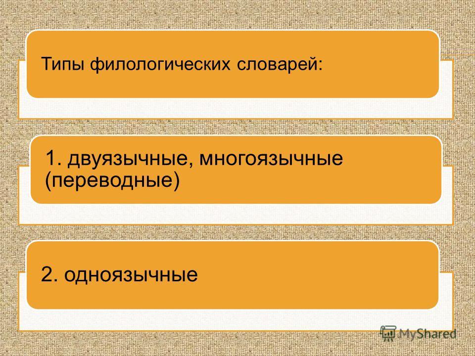Типы филологических словарей: 1. двуязычные, многоязычные (переводные) 2. одноязычные