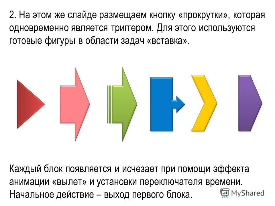 2. На этом же слайде размещаем кнопку «прокрутки», которая одновременно является триггером. Для этого используются готовые фигуры в области задач «вставка». Каждый блок появляется и исчезает при помощи эффекта анимации «вылет» и установки переключате