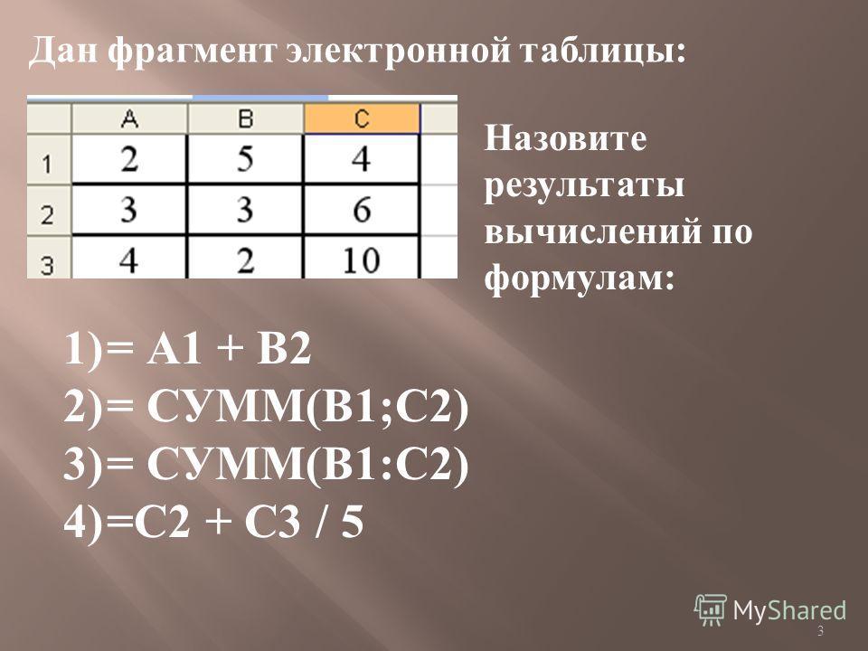 3 Дан фрагмент электронной таблицы: Назовите результаты вычислений по формулам: 1)= А1 + В2 2)= СУММ(В1;С2) 3)= СУММ(В1:С2) 4)=С2 + С3 / 5