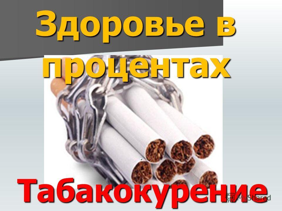 . Здоровье в процентах Табакокурение