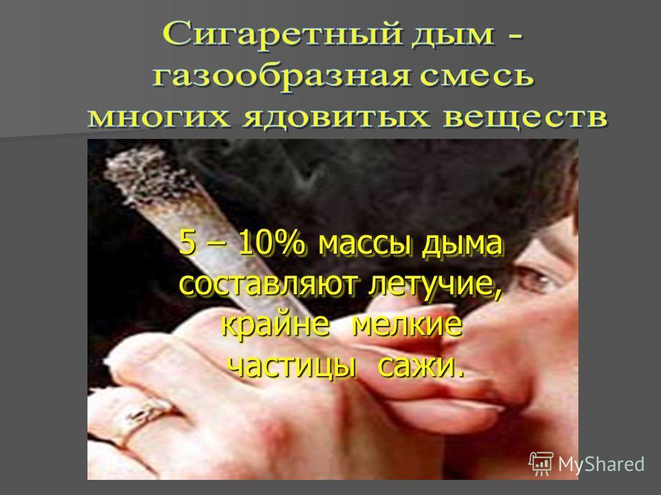 5 – 10% массы дыма составляют летучие, крайне мелкие частицы сажи. частицы сажи. 5 – 10% массы дыма составляют летучие, крайне мелкие частицы сажи. частицы сажи.