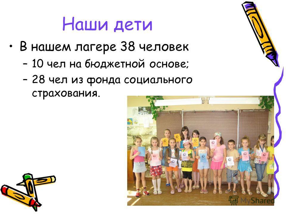 Наши дети В нашем лагере 38 человек –10 чел на бюджетной основе; –28 чел из фонда социального страхования.