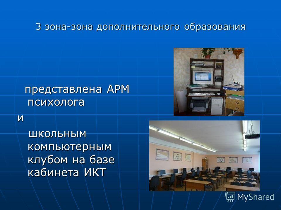 3 зона-зона дополнительного образования представлена АРМ психолога представлена АРМ психологаи школьным компьютерным клубом на базе кабинета ИКТ школьным компьютерным клубом на базе кабинета ИКТ
