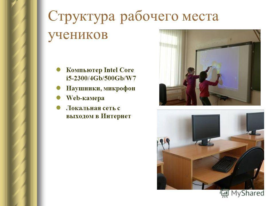 Структура рабочего места учеников Компьютер Intel Core i5-2300/4Gb/500Gb/W7 Наушники, микрофон Web-камера Локальная сеть с выходом в Интернет