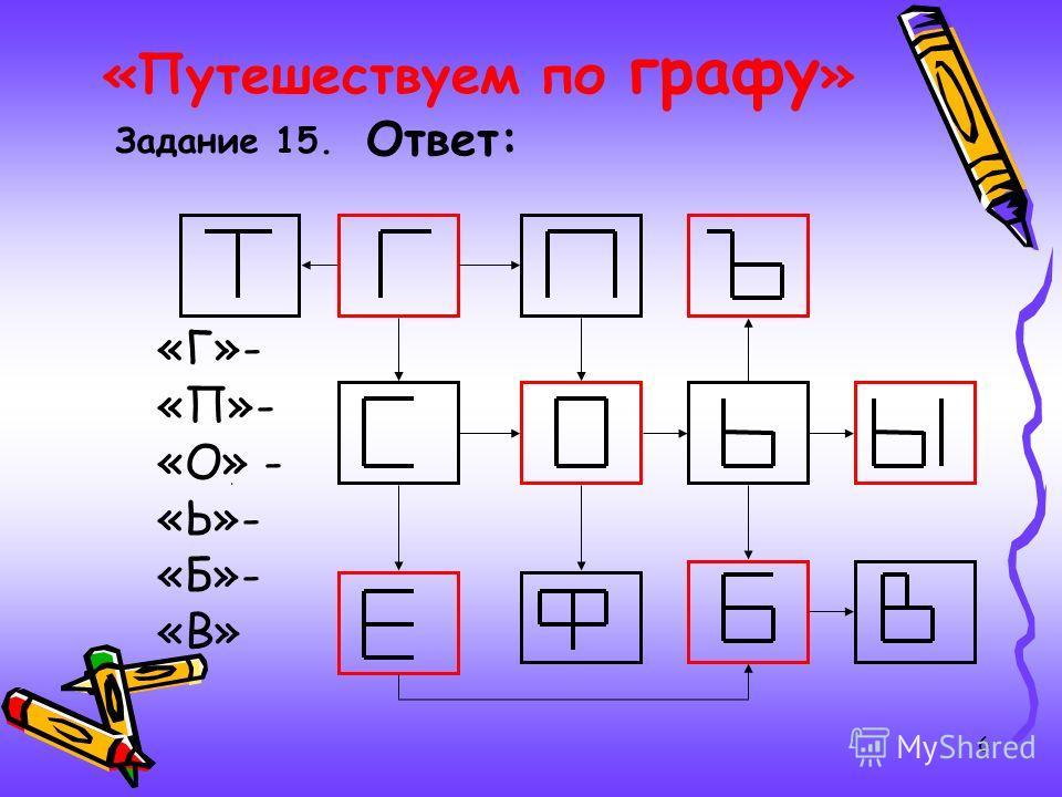 6 «Путешествуем по графу » Задание 15. «Г»- «П»- «О» - «Ь»- «Б»- «В» Ответ: