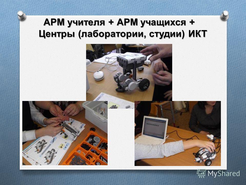 АРМ учителя + АРМ учащихся + Центры ( лаборатории, студии ) ИКТ