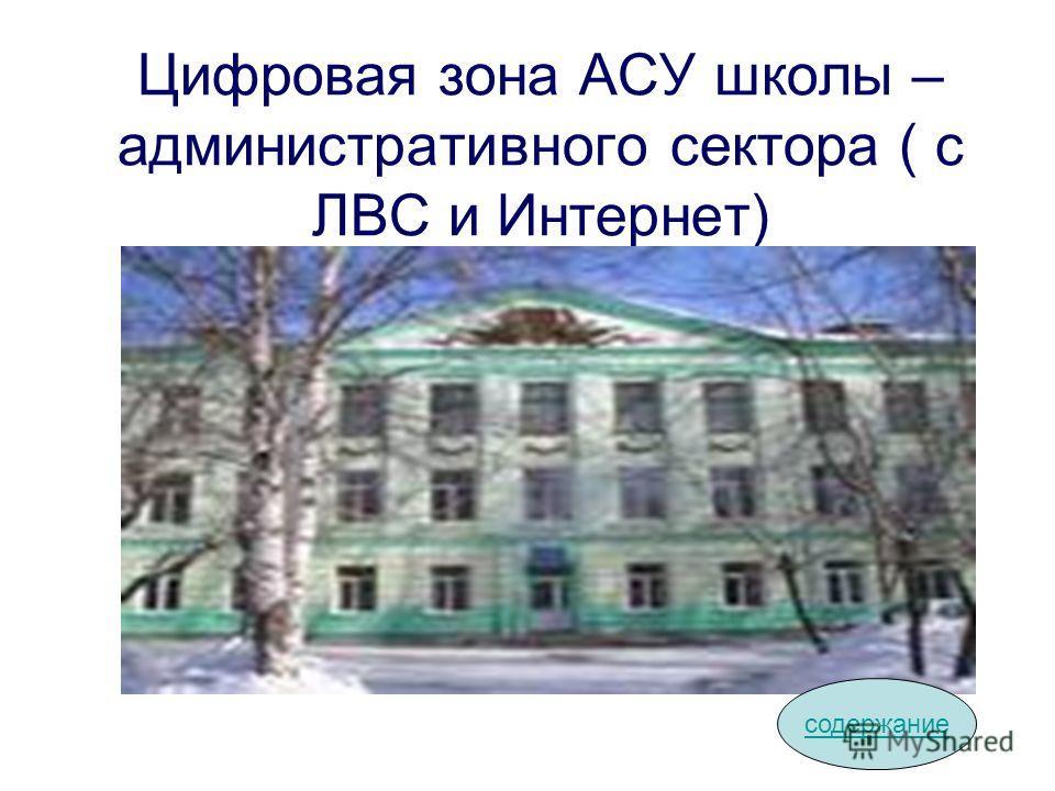 Цифровая зона АСУ школы – административного сектора ( с ЛВС и Интернет) содержание