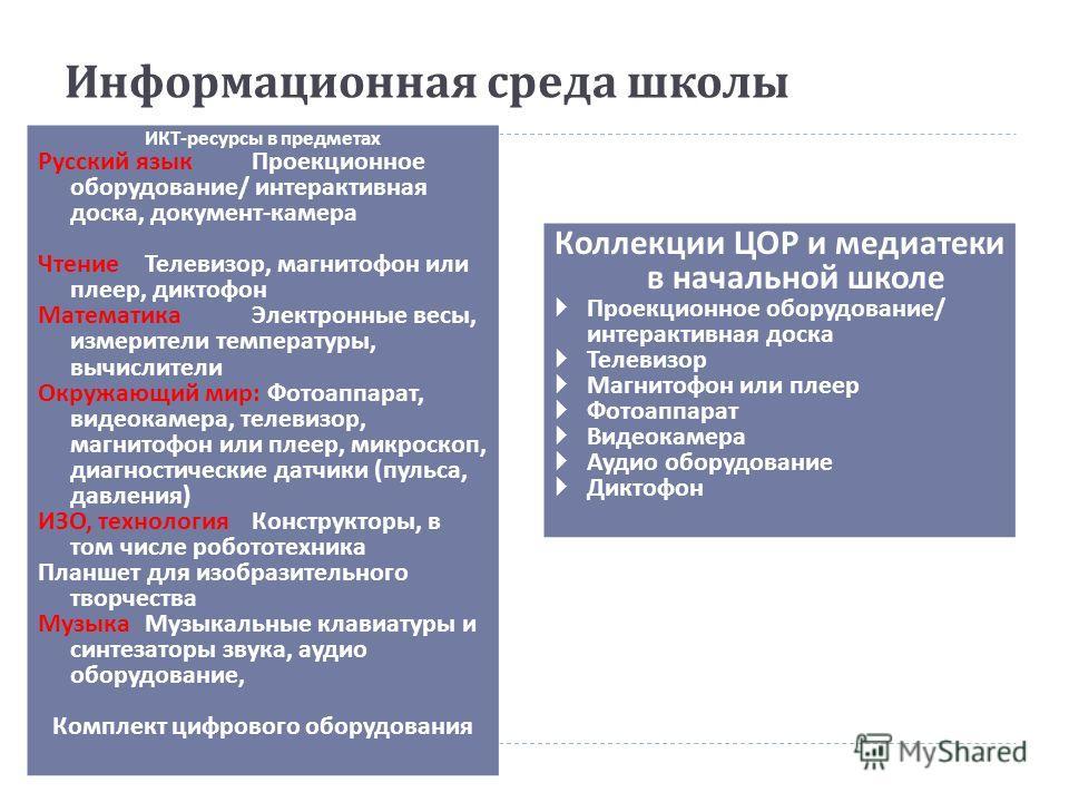 Информационная среда школы ИКТ - ресурсы в предметах Русский языкПроекционное оборудование / интерактивная доска, документ - камера ЧтениеТелевизор, магнитофон или плеер, диктофон МатематикаЭлектронные весы, измерители температуры, вычислители Окружа