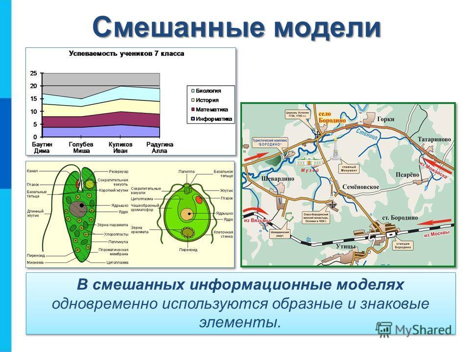 Смешанные модели В смешанных информационные моделях одновременно используются образные и знаковые элементы.
