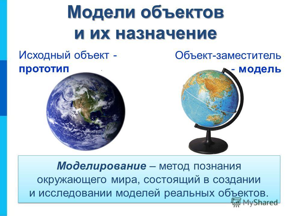Модели объектов и их назначение Моделирование – метод познания окружающего мира, состоящий в создании и исследовании моделей реальных объектов. Исходный объект - прототип Объект-заместитель - модель