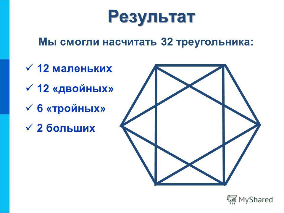 12 маленьких 12 «двойных» 6 «тройных» 2 больших Мы смогли насчитать 32 треугольника: Результат