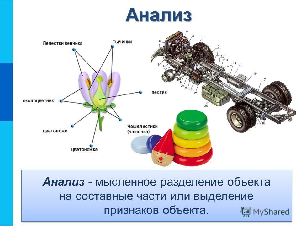 Анализ - мысленное разделение объекта на составные части или выделение признаков объекта. Анализ