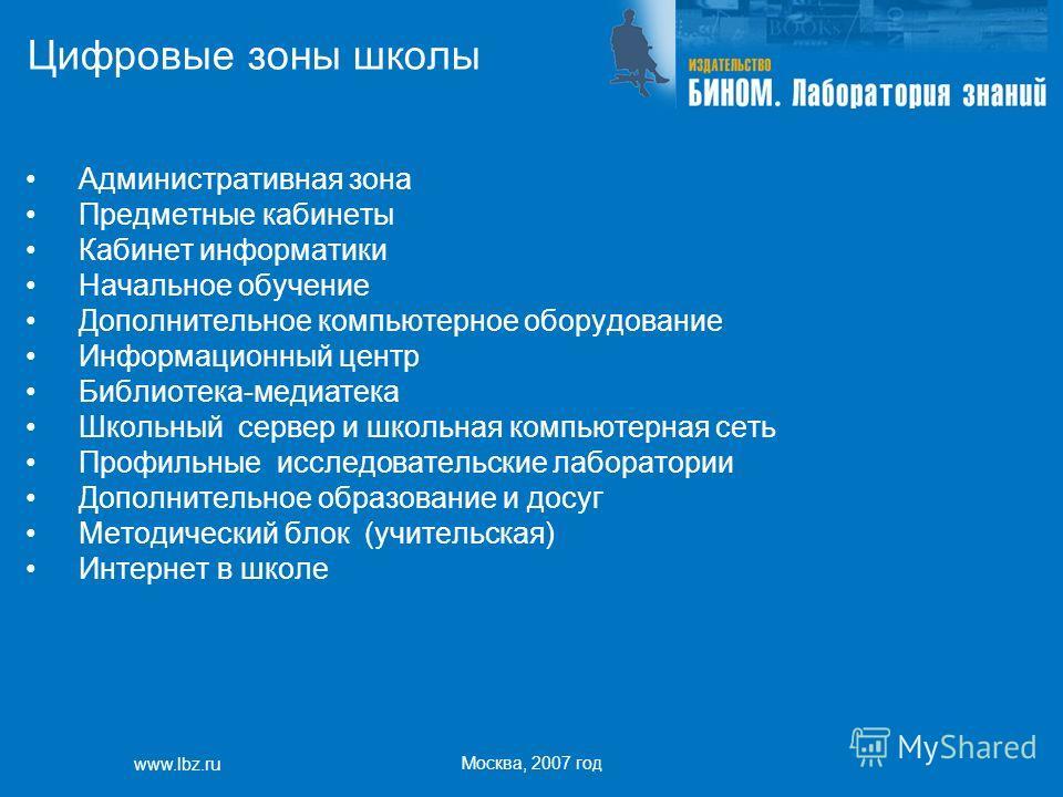 www.lbz.ru Москва, 2007 год Цифровые зоны школы Административная зона Предметные кабинеты Кабинет информатики Начальное обучение Дополнительное компьютерное оборудование Информационный центр Библиотека-медиатека Школьный сервер и школьная компьютерна