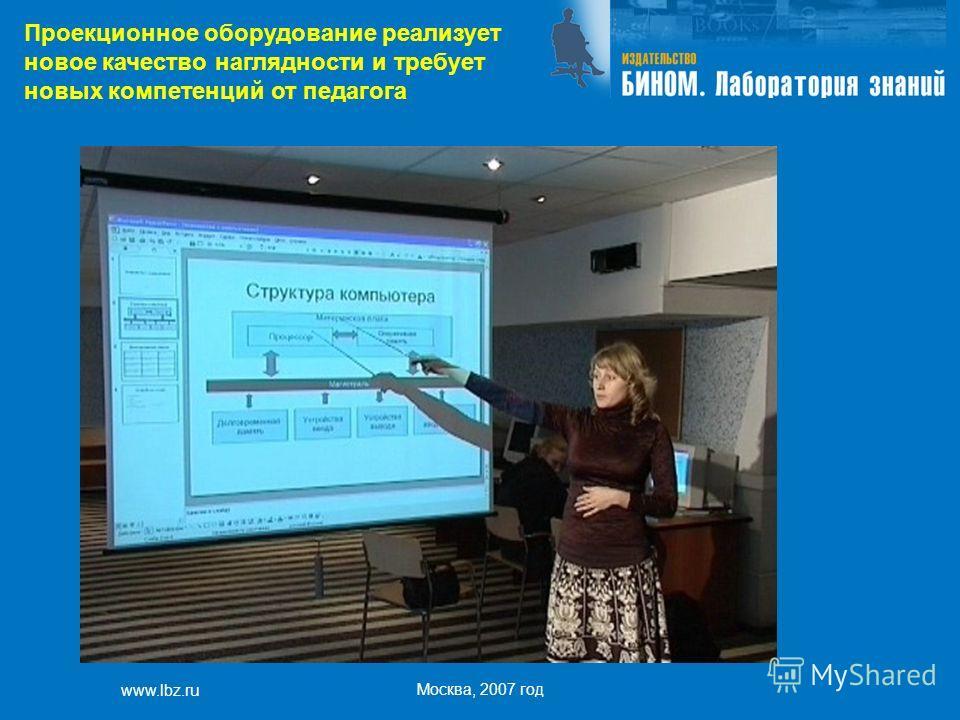 www.lbz.ru Москва, 2007 год Проекционное оборудование реализует новое качество наглядности и требует новых компетенций от педагога