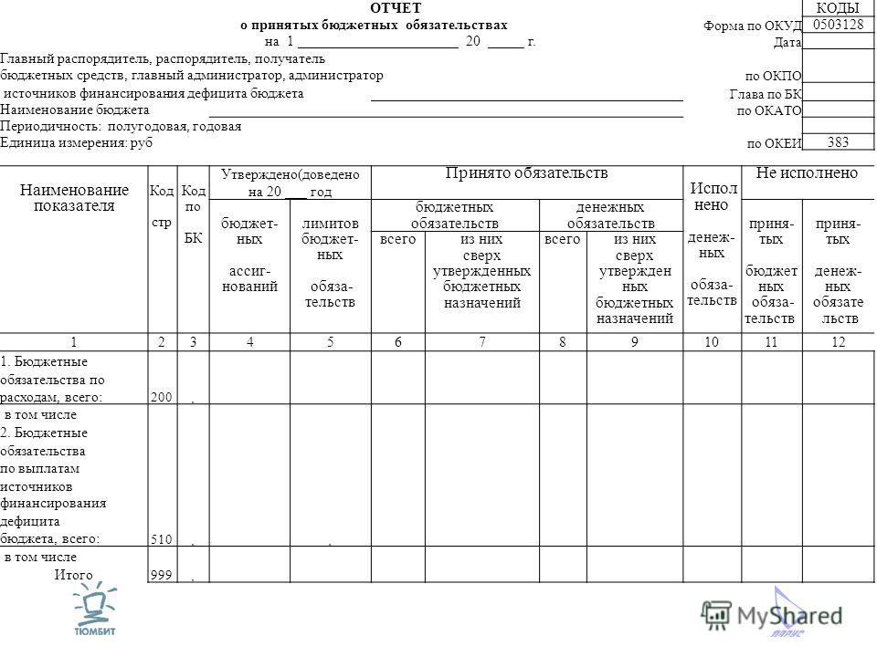ОТЧЕТКОДЫ о принятых бюджетных обязательствах Форма по ОКУД 0503128 на 1 ______________________ 20 _____ г. Дата Главный распорядитель, распорядитель, получатель бюджетных средств, главный администратор, администратор по ОКПО источников финансировани