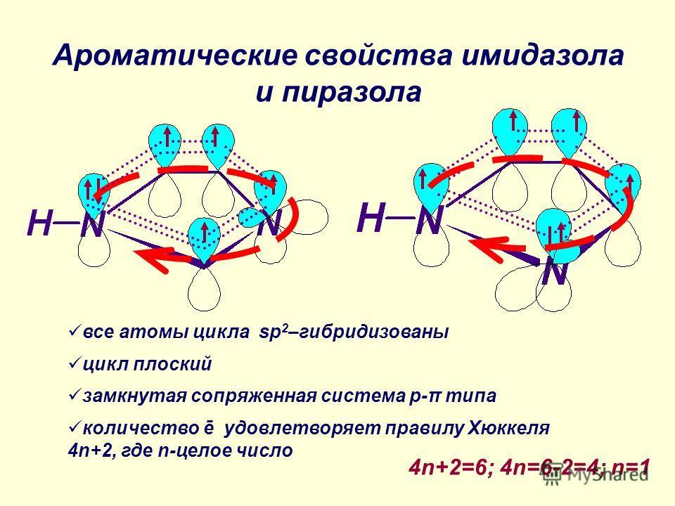 Ароматические свойства имидазола и пиразола все атомы цикла sp 2 –гибридизованы цикл плоский замкнутая сопряженная система p-π типа количество ē удовлетворяет правилу Хюккеля 4n+2, где n-целое число 4n+2=6; 4n=6-2=4; n=1