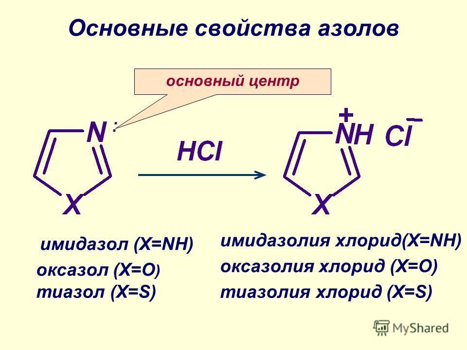 Основные свойства азолов основный центр имидазолия хлорид(X=NH) имидазол (X=NH) оксазол (X=O ) тиазол (X=S) оксазолия хлорид (X=O) тиазолия хлорид (X=S)