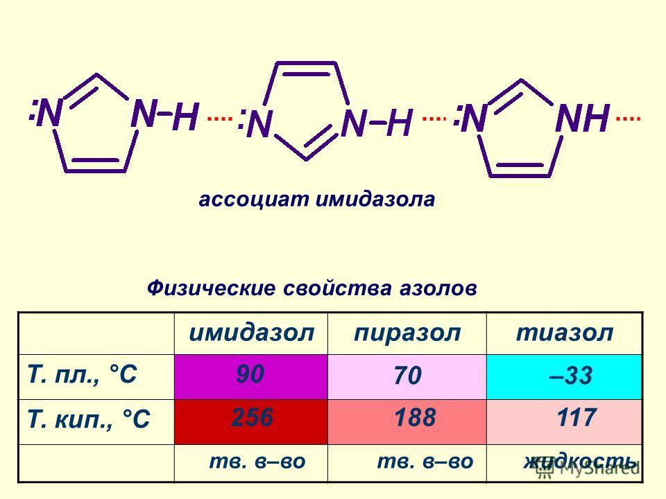 ассоциат имидазола имидазолпиразолтиазол Т. пл., °С Т. кип., °С Физические свойства азолов 90 70–33 256188117 тв. в–во жидкость