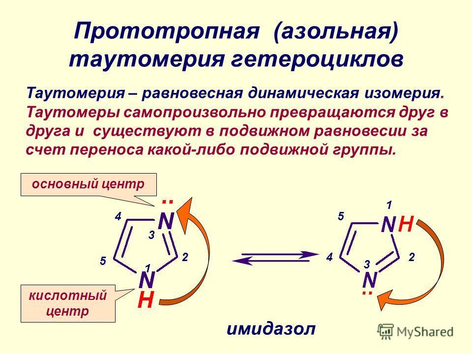 Прототропная (азольная) таутомерия гетероциклов основный центр кислотный центр 5 1 2 3 4 1 2 3 4 5 имидазол Таутомерия – равновесная динамическая изомерия. Таутомеры самопроизвольно превращаются друг в друга и существуют в подвижном равновесии за сче