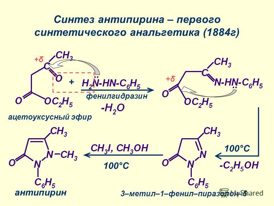 Синтез антипирина – первого синтетического анальгетика (1884г) +δ+δ +δ+δ 100°C антипирин 3–метил–1–фенил–пиразолон–5 ацетоуксусный эфир фенилгидразин +