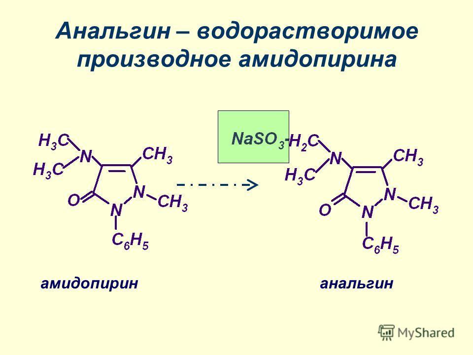 Анальгин – водорастворимое производное амидопирина амидопиринанальгин