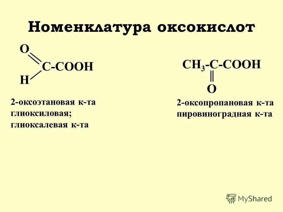 Номенклатура оксокислот C-COOH O H 2-оксоэтановая к-та глиоксиловая; глиоксалевая к-та CH 3 -C-COOH O 2-оксопропановая к-та пировиноградная к-та
