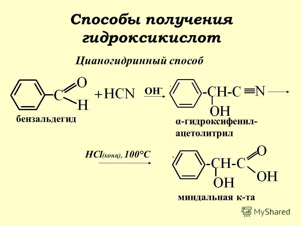 Способы получения гидроксикислот Цианогидринный способ HCl (конц), 100°С α-гидроксифенил- ацетолитрил миндальная к-та + ОН - бензальдегид