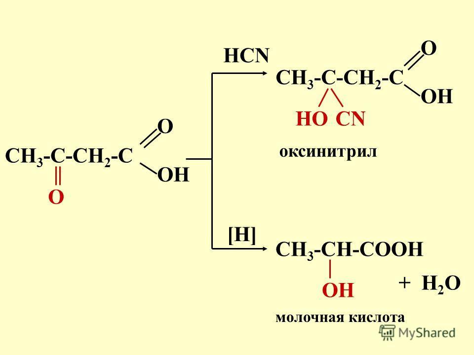 CH 3 -C-CH 2 -C OH O O HCN CH 3 -C-CH 2 -C OH O HOCN оксинитрил [H] молочная кислота + H 2 O CH 3 -CH-COOH OH
