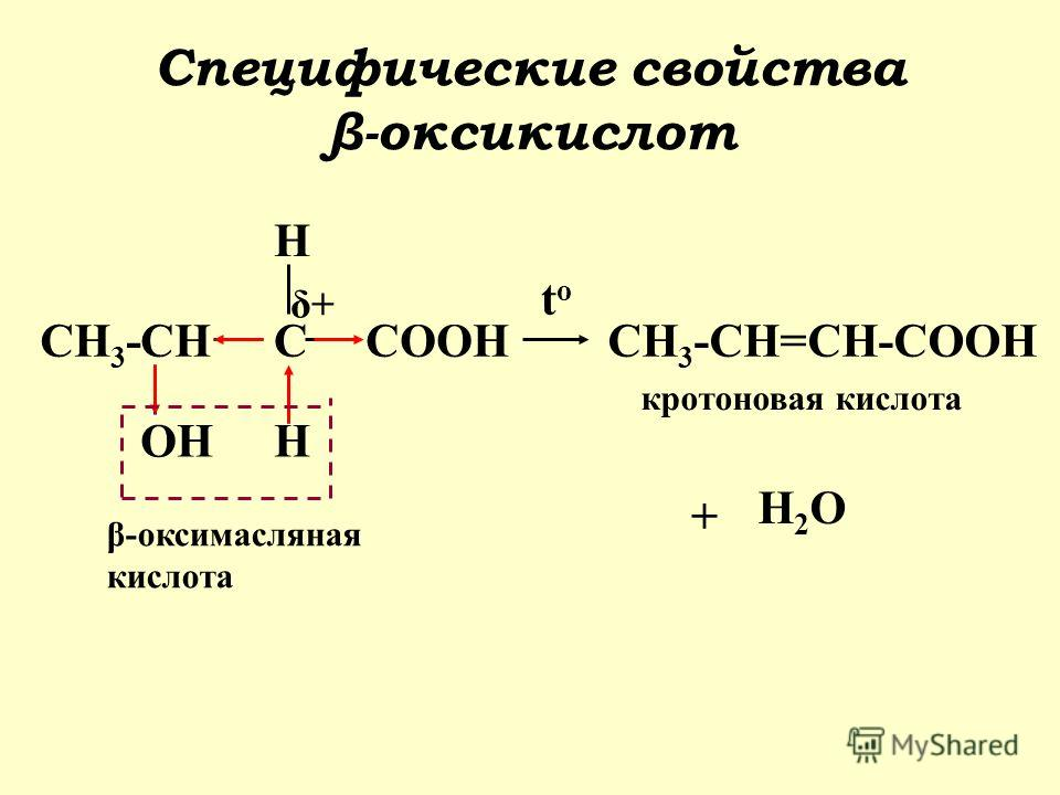 Специфические свойства β-оксикислот CHCCOOH OH H H toto CH 3 -CH=CH-COOH кротоновая кислота + H2OH2O β-оксимасляная кислота δ+δ+ CH 3 -