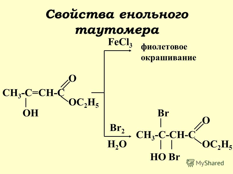 Свойства енольного таутомера CH 3 -C=CH-C OC 2 H 5 O OH FeCl 3 Br 2 фиолетовое окрашивание H2OH2O CH 3 -C-CH-C OC 2 H 5 O HOBr