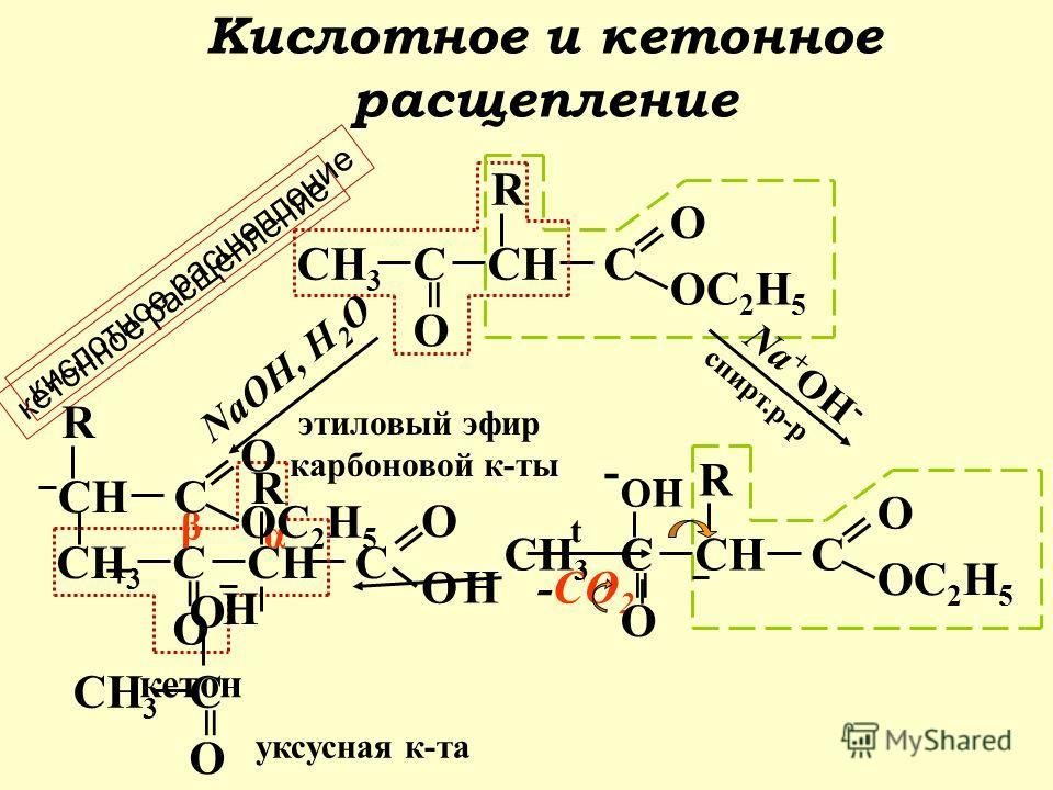 Кислотное и кетонное расщепление СH3СH3 C = O CHC = O OC 2 H 5 R кетонное расщепление NaOH, Н 2 О t -CO 2 СH3СH3 C = O CH C = O O R α β H кетон _ Na + OH - спирт.р-р СH3СH3 C = CHC = O OC 2 H 5 R O OH - _ СH3СH3 C = CHC = O OC 2 H 5 R O O Н + уксусна
