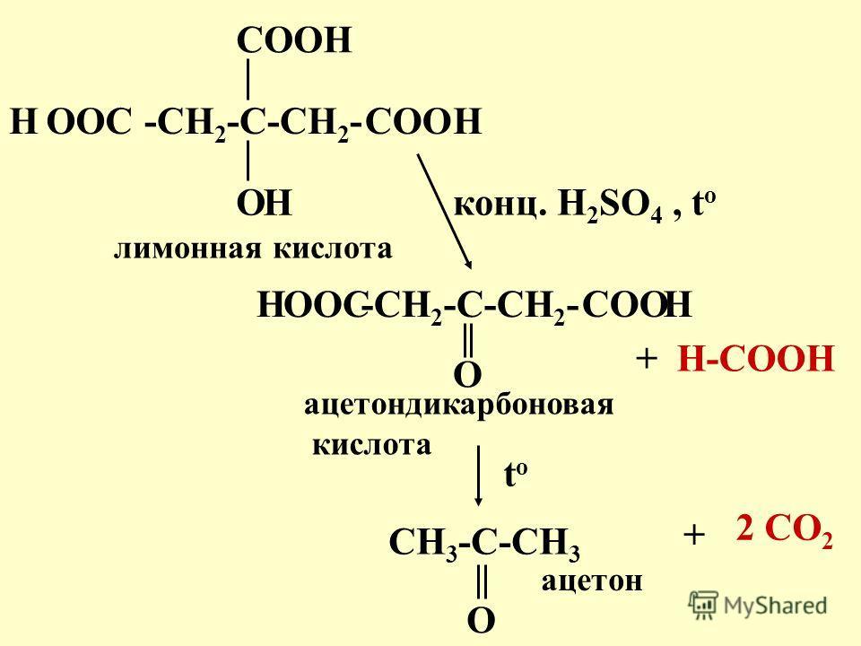 -CH 2 -С-CH 2 - COOH O H COOOOCHH лимонная кислота конц. H 2 SO 4, t o -CH 2 -С-CH 2 -OOCH COOH O ацетондикарбоновая кислота +H-COOH t o CH 3 -С-CH 3 O ацетон + 2 CO 2