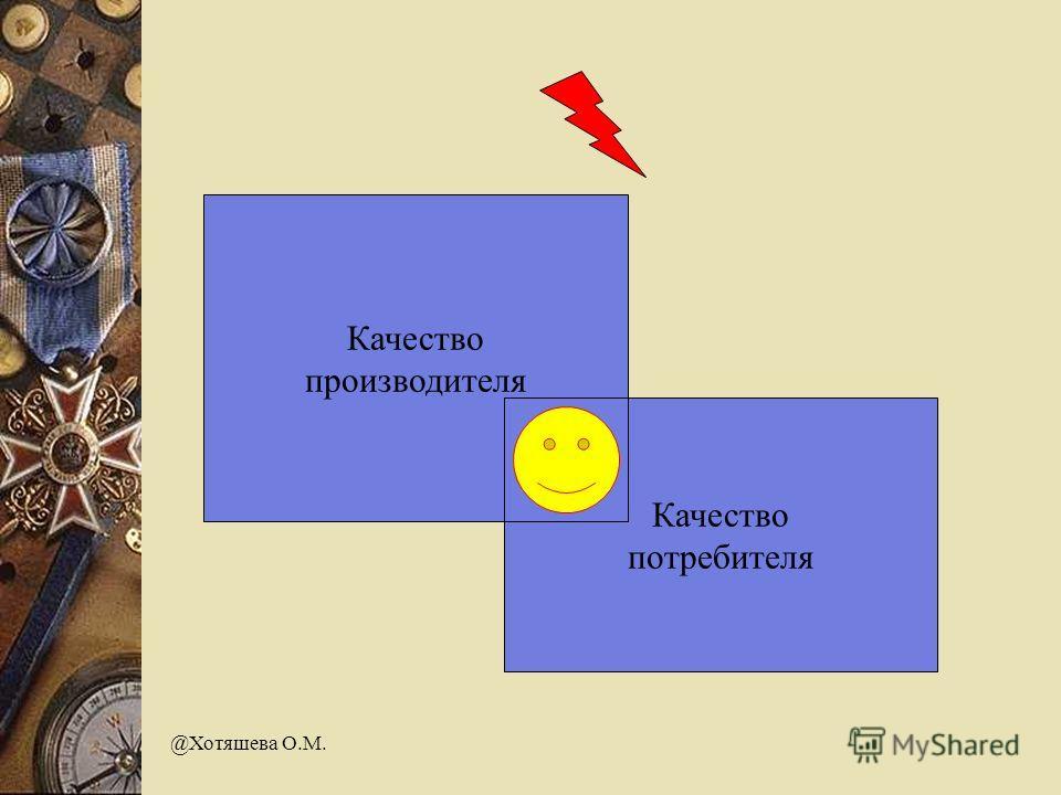 @Хотяшева О.М. Качество производителя Качество потребителя