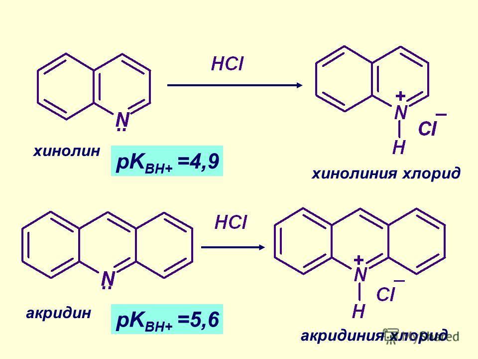 хинолин акридин хинолиния хлорид акридиния хлорид pK BH+ =4,9 pK BH+ =5,6