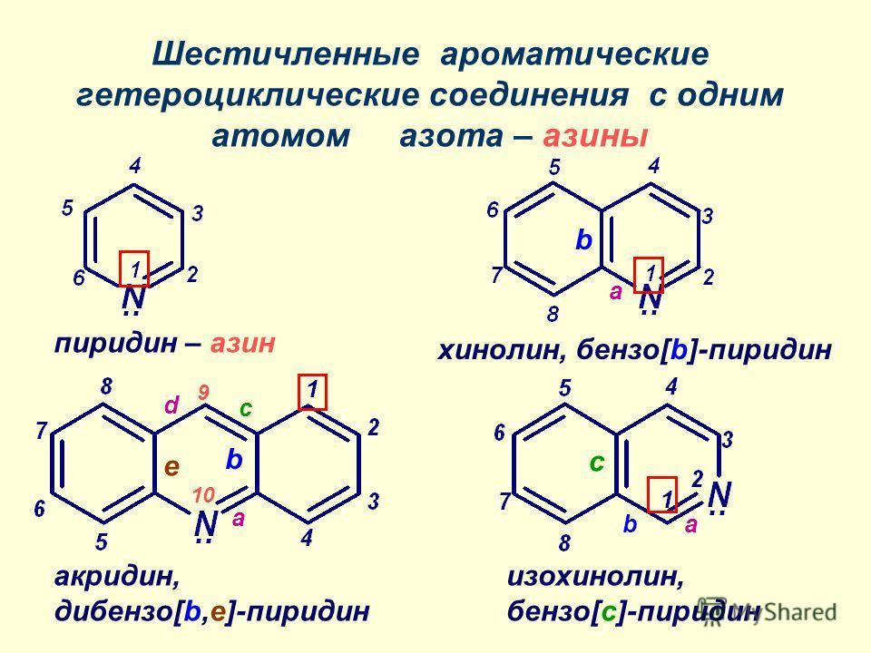 Шестичленные ароматические гетероциклические соединения с одним атомом азота – азины пиридин – азин хинолин, бензо[b]-пиридин изохинолин, бензо[с]-пиридин акридин, дибензо[b,e]-пиридин 9 10 a a a b b b c c d e