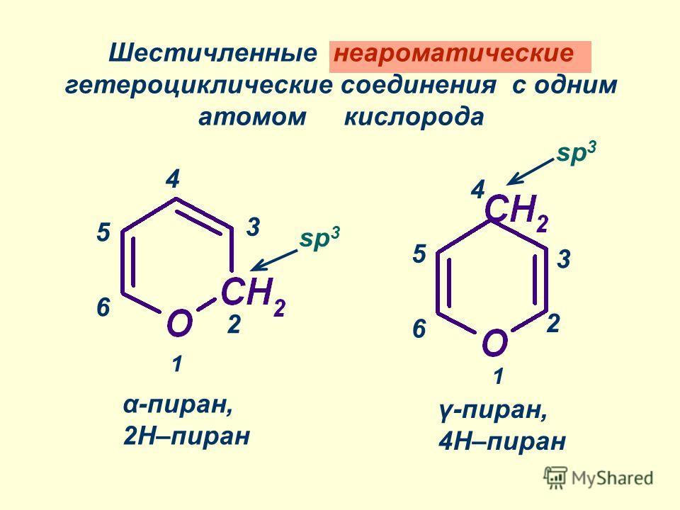1 1 2 2 3 3 4 4 5 Шестичленные неароматические гетероциклические соединения с одним атомом кислорода 5 6 6 α-пиран, 2Н–пиран γ-пиран, 4Н–пиран sp 3