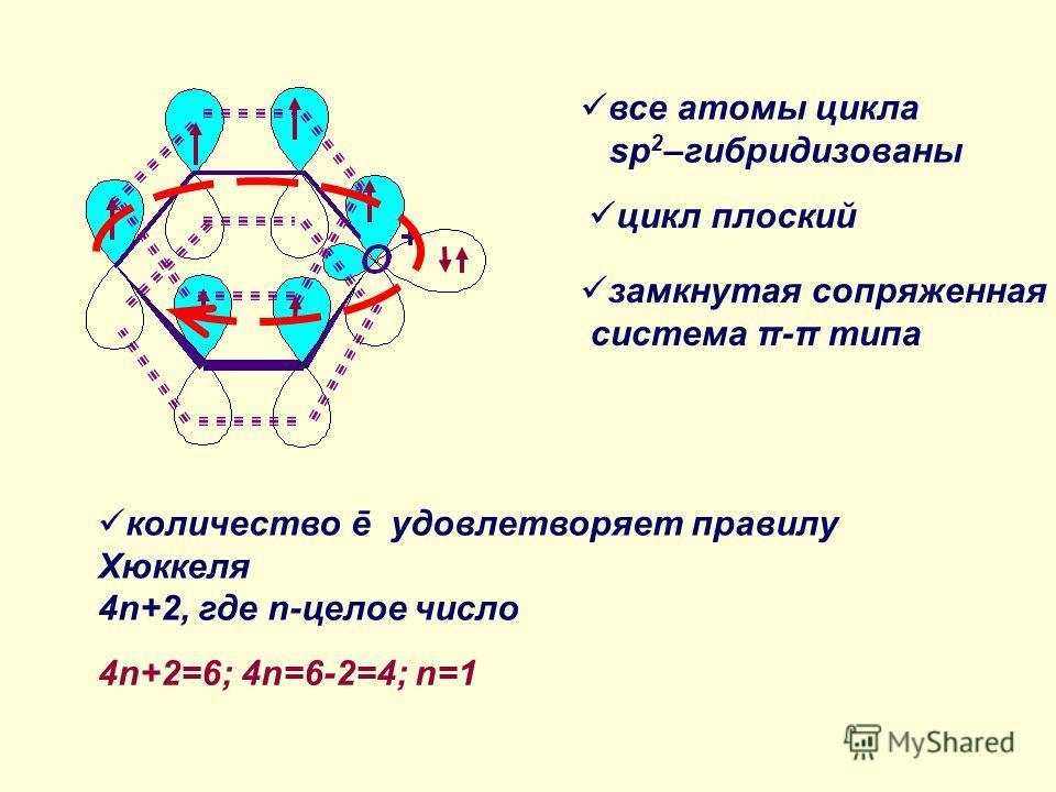 все атомы цикла sp 2 –гибридизованы цикл плоский замкнутая сопряженная система π -π типа количество ē удовлетворяет правилу Хюккеля 4n+2, где n-целое число 4n+2=6; 4n=6-2=4; n=1
