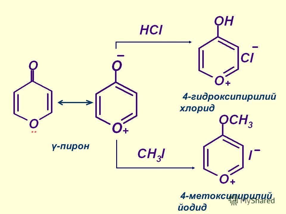 γ-пирон.. 4-гидроксипирилий хлорид 4-метоксипирилий йодид