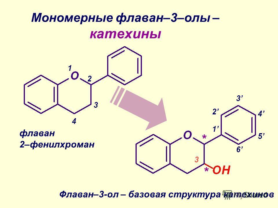 Мономерные флаван–3–олы – катехины флаван 2–фенилхроман 1 2 3 4 3 3 4 1 2 6 Флаван–3-ол – базовая структура катехинов * * 5