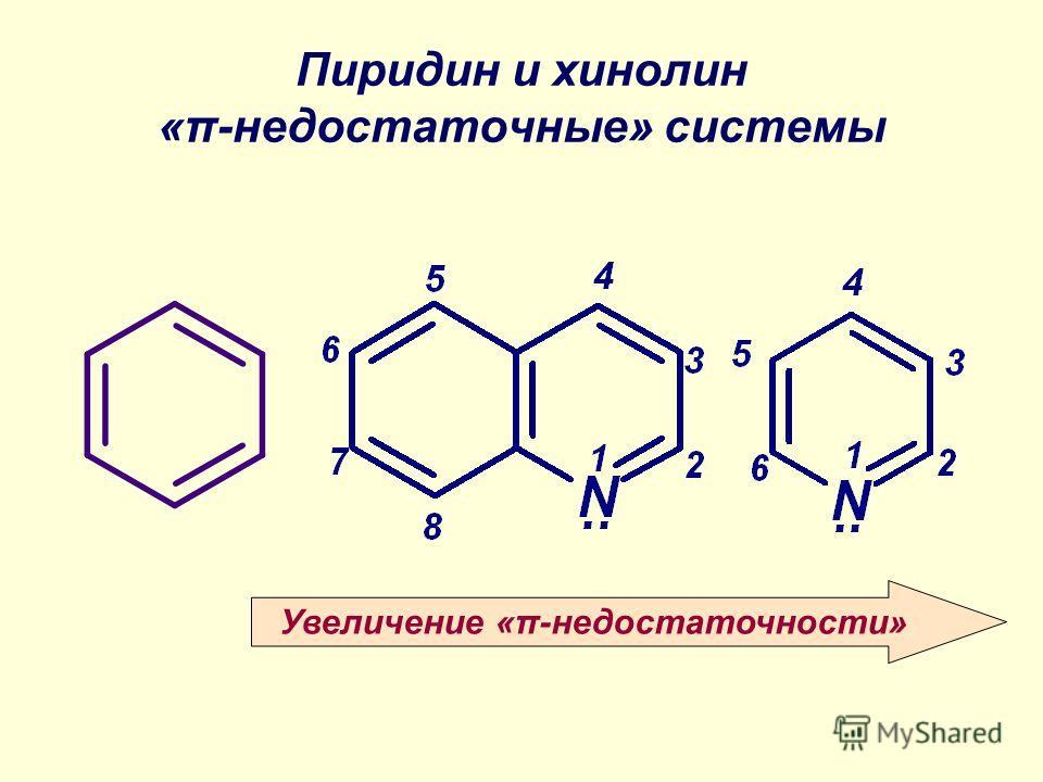 Пиридин и хинолин «π-недостаточные» системы Увеличение «π-недостаточности»
