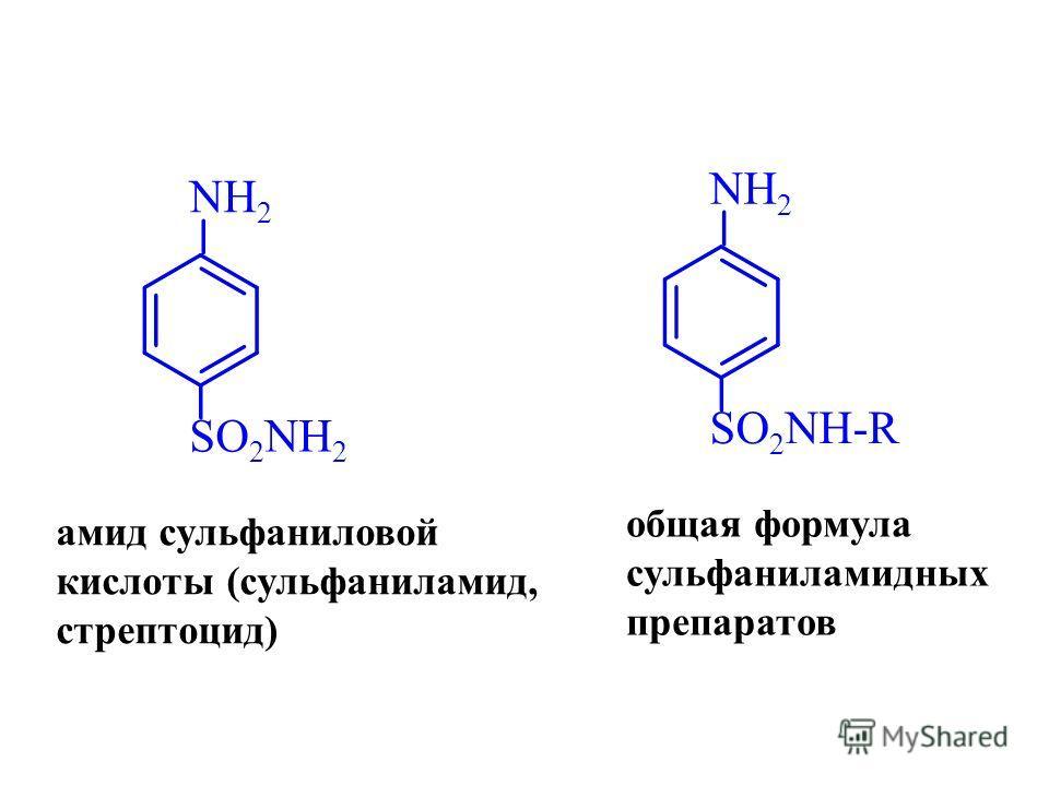 NH 2 SO 2 NH 2 NH 2 SO 2 NH-R амид сульфаниловой кислоты (сульфаниламид, стрептоцид) общая формула сульфаниламидных препаратов