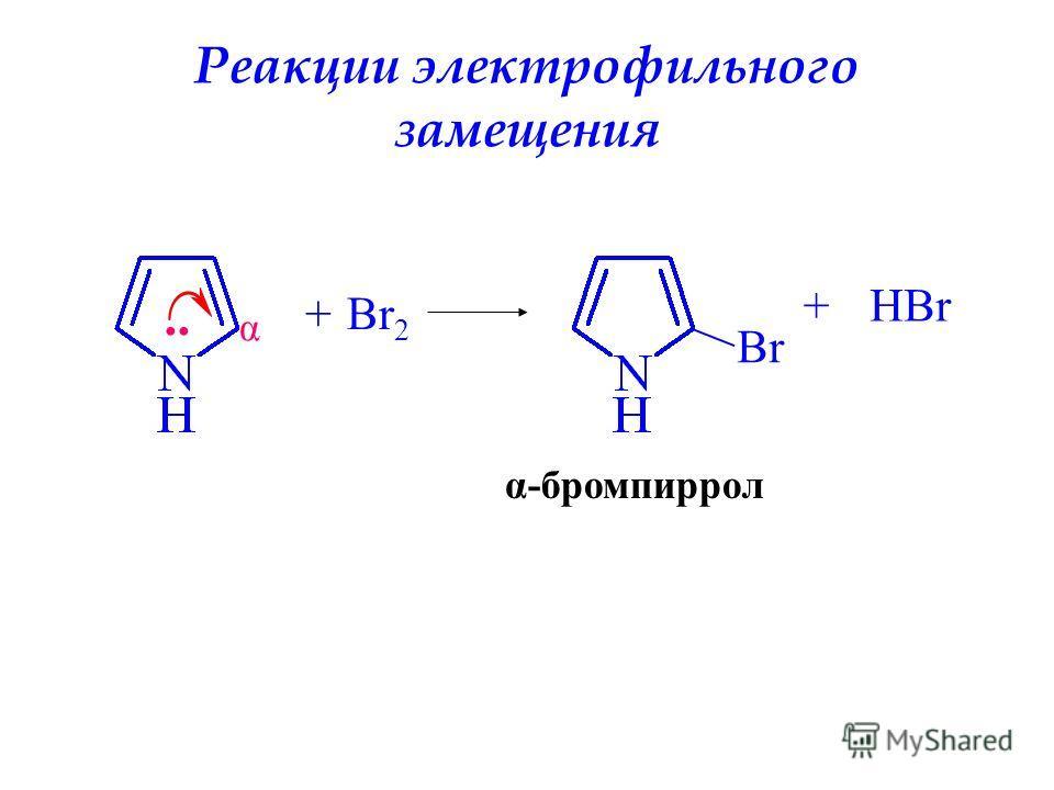 .. α +Br 2 Br +HBr α-бромпиррол Реакции электрофильного замещения