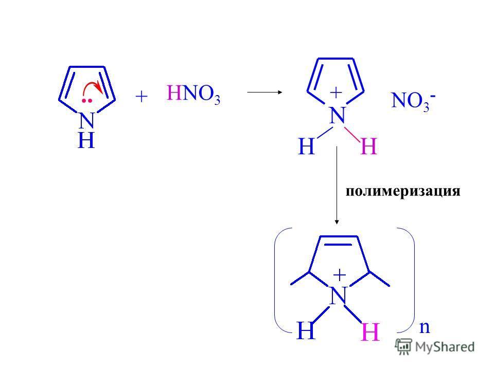 .. + HNO 3 N HH + NO 3 - полимеризация n