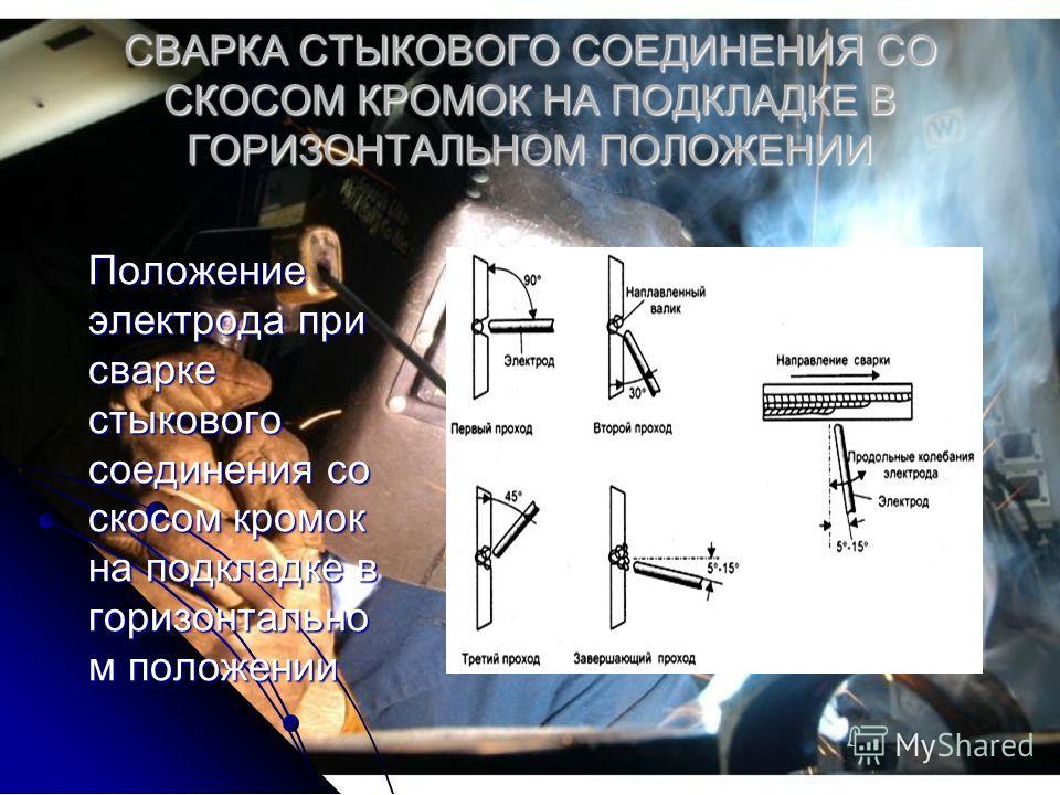 СВАРКА СТЫКОВОГО СОЕДИНЕНИЯ СО СКОСОМ КРОМОК НА ПОДКЛАДКЕ В ГОРИЗОНТАЛЬНОМ ПОЛОЖЕНИИ Положение электрода при сварке стыкового соединения со скосом кромок на подкладке в горизонтально м положении