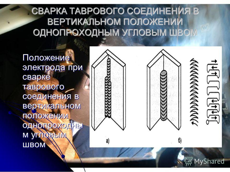 СВАРКА ТАВРОВОГО СОЕДИНЕНИЯ В ВЕРТИКАЛЬНОМ ПОЛОЖЕНИИ ОДНОПРОХОДНЫМ УГЛОВЫМ ШВОМ Положение электрода при сварке таврового соединения в вертикальном положении однопроходны м угловым швом